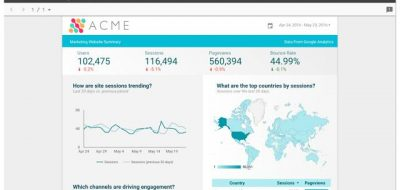 Google Data Studio – nowa usługa Google