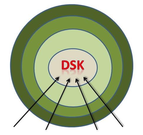 dsk-2