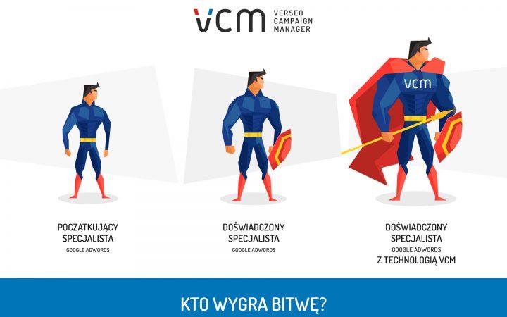 Wszystko, co musisz wiedzieć o VCM - Verseo Campaign Manager