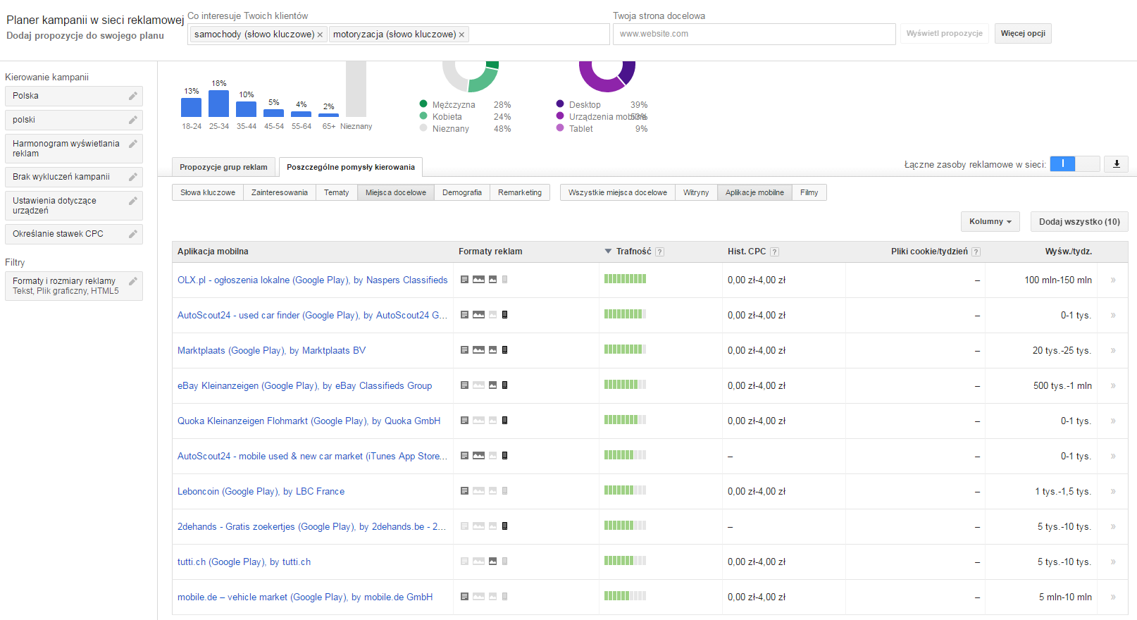 planer kampanii sieci reklamowej google