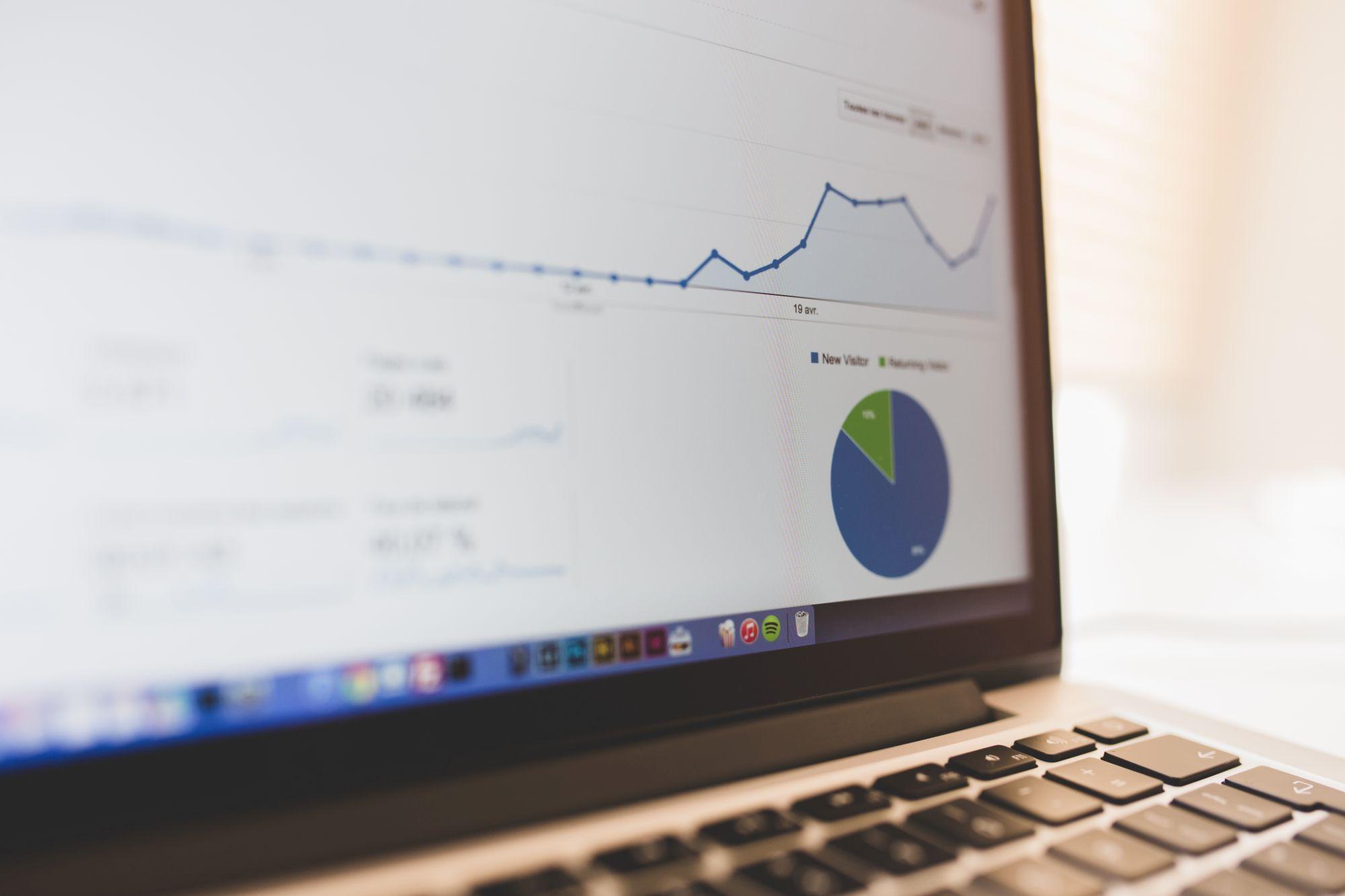 google analytics dostęp