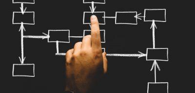 Drzewo Kampanii Zakupowych – Zarządzanie Asortymentem Produktowym w Google AdWords