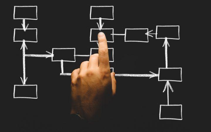 Drzewo Kampanii Zakupowych - Zarządzanie Asortymentem Produktowym w Google AdWords