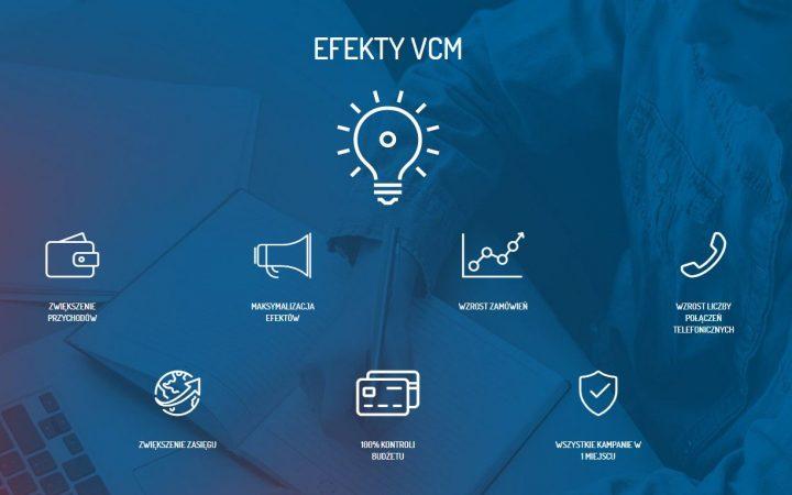 Verseo Campaign Manager - skuteczne kampanie AdWords