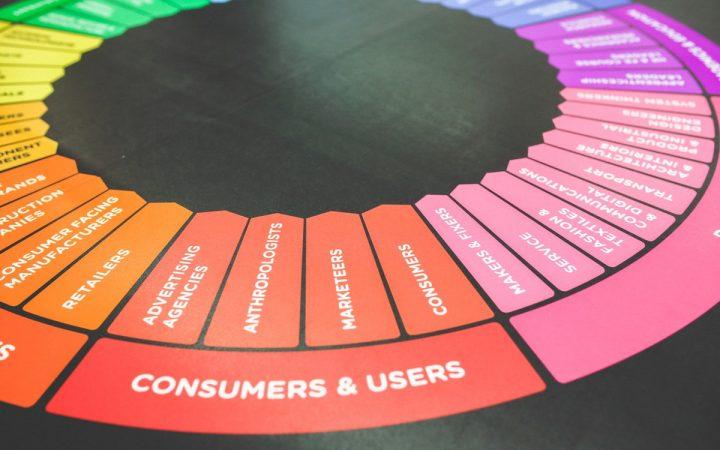 Marketing internetowy definicja