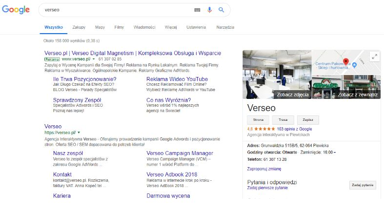 kampania na brand google ads