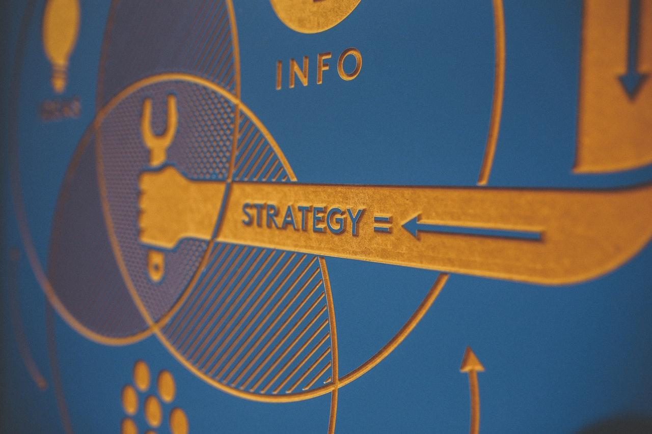 strategie optymalizacji stawek